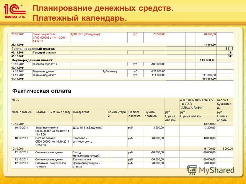 Планирование денежных средств. Платежный календарь.