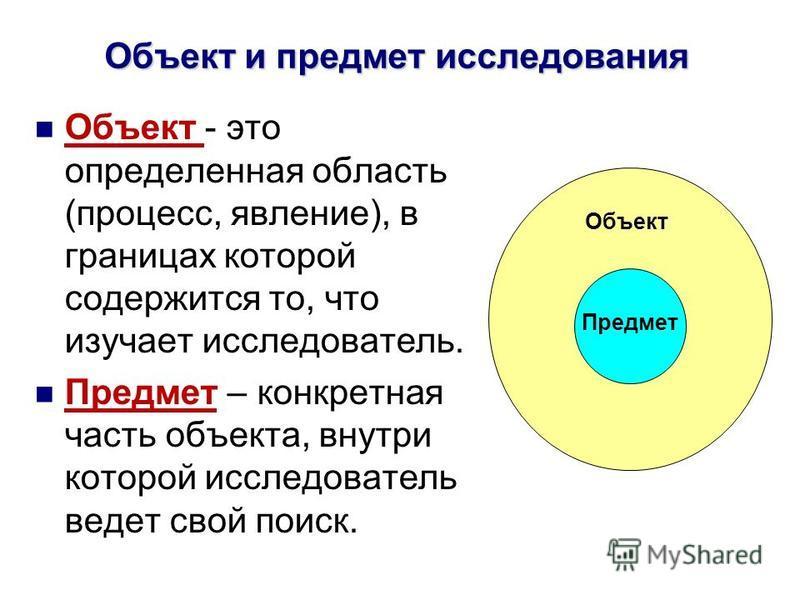 Объект и предмет исследования Объект - это определенная область (процесс, явление), в границах которой содержится то, что изучает исследователь. Предмет – конкретная часть объекта, внутри которой исследователь ведет свой поиск. Объект Предмет