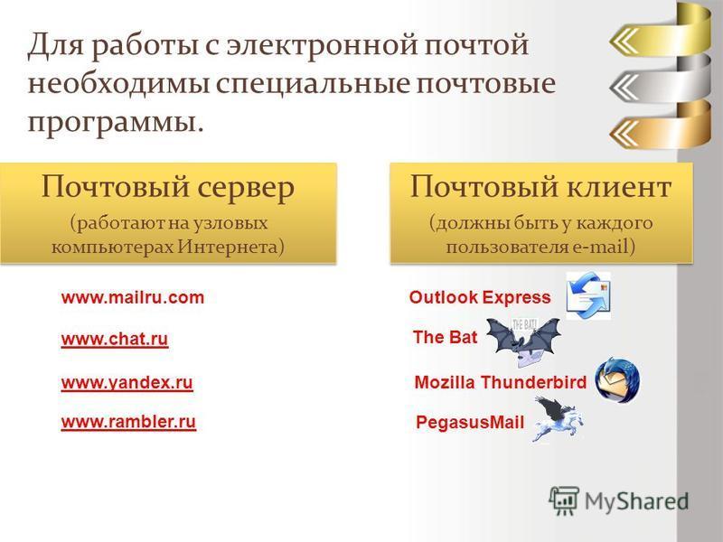 Для работы с электронной почтой необходимы специальные почтовые программы. Почтовый сервер (работают на узловых компьютерах Интернета) Почтовый сервер (работают на узловых компьютерах Интернета) Почтовый клиент (должны быть у каждого пользователя e-m