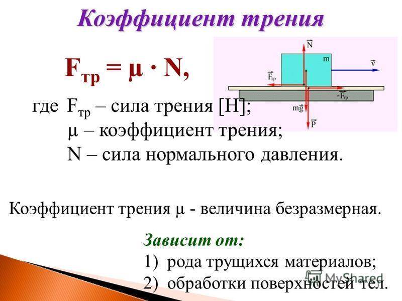 Коэффициент трения µ - величина безразмерная. Зависит от: 1) рода трущихся материалов; 2) обработки поверхностей тел. Коэффициент трения F тp = µ · N, где F тp – сила трения [Н]; µ – коэффициент трения; N – сила нормального давления.