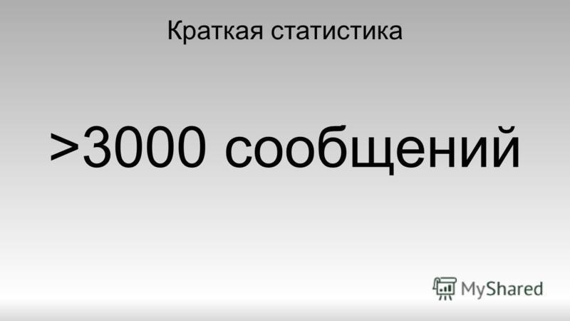 Краткая статистика >3000 сообщений