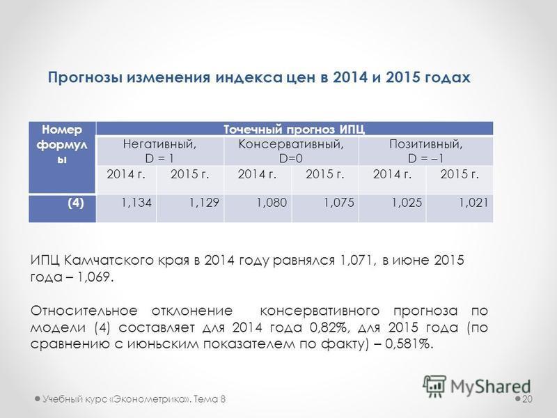 Прогнозы изменения индекса цен в 2014 и 2015 годах Номер формул ы Точечный прогноз ИПЦ Негативный, D = 1 Консервативный, D=0 Позитивный, D = 1 2014 г.2015 г.2014 г.2015 г.2014 г.2015 г. (4) 1,1341,1291,0801,0751,0251,021 ИПЦ Камчатского края в 2014 г