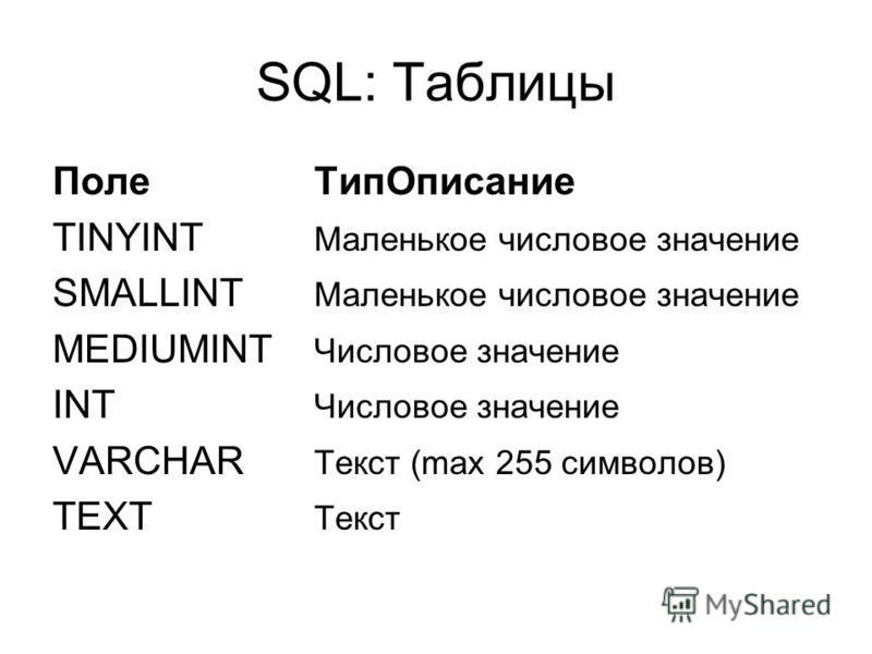 SQL: Таблицы Поле Тип Описание TINYINT Маленькое числовое значение SMALLINT Маленькое числовое значение MEDIUMINT Числовое значение INT Числовое значение VARCHAR Текст (max 255 символов) TEXT Текст