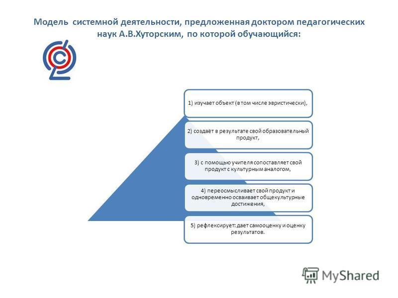 Модель системной деятельности, предложенная доктором педагогических наук А.В.Хуторским, по которой обучающийся: 1) изучает объект (в том числе эвристически), 2) создаёт в результате свой образовательный продукт, 3) с помощью учителя сопоставляет свой