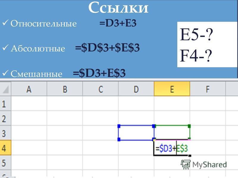 Экспоненциальная запись числа 2, 00Е-06 210 -6 Ссылки Относительные =D3+E3 Абсолютные =$D$3+$E$3 Смешанные =$D3+E$3 E5-? F4-?