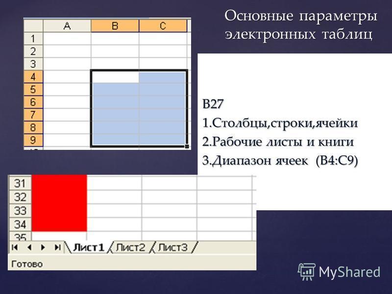 Основные параметры электронных таблиц В271.Столбцы,строки,ячейки 2. Рабочие листы и книги 3. Диапазон ячеек (В4:С9)