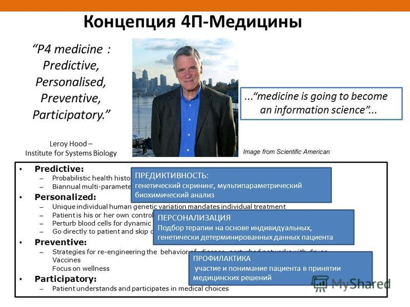 P4 medicine : Predictive, Personalised, Preventive, Participatory. Leroy Hood – Institute for Systems Biology...medicine is going to become an information science... Image from Scientific American Концепция 4П-Медицины Predictive: – Probabilistic hea