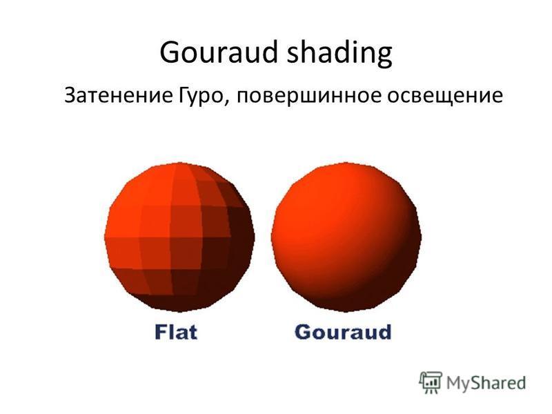 Gouraud shading Затенение Гуро, повершенное освещение