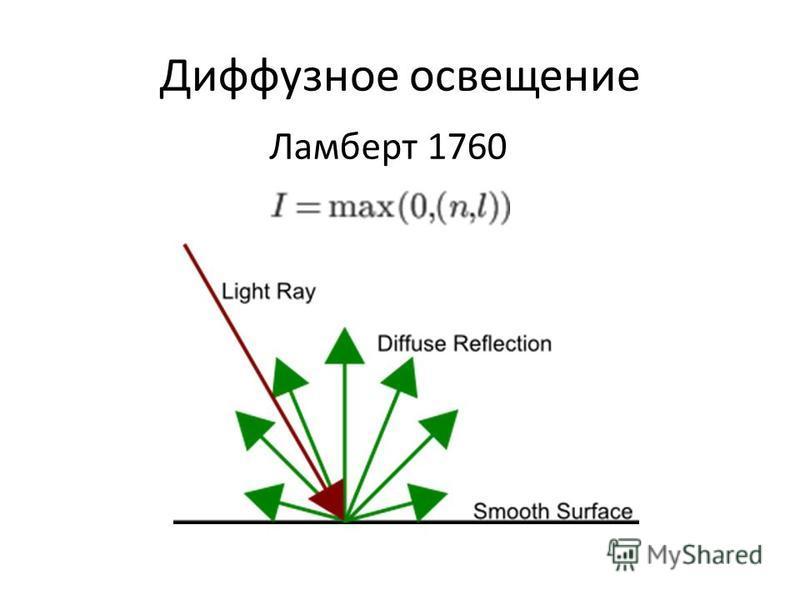 Диффузное освещение Ламберт 1760