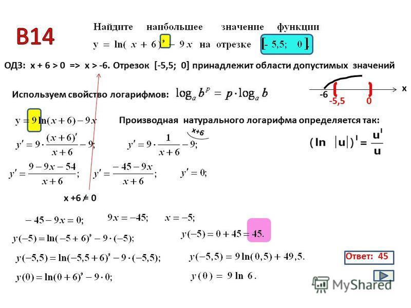 Ответ: 45 ОДЗ: х + 6 > 0 => х > -6. Отрезок [-5,5; 0] принадлежит области допустимых значений Используем свойство логарифмов: Производная натурального логарифма определяется так: -6 х -5,5 0 x+6 х +6 = 0