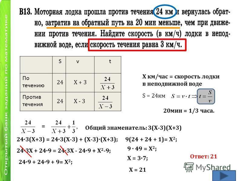 Ответ: 21 20 мин = 1/3 часа. S v t По течению Против течения Х км/час = скорость лодки в неподвижной воде Х + 3 Х - 3 S = 24 км 24 = Общий знаменатель: 3(Х-3)(Х+3) 24·3(Х+3) = 24·3(Х-3) + (Х-3)·(Х+3); 24·3Х + 24·9 = 24·3Х - 24·9 + Х 2 -9; 24·9 + 24·9