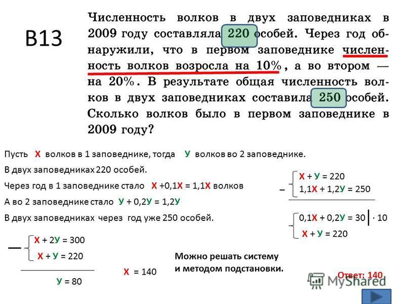 B13 Ответ: 140 Пусть Х волков в 1 заповеднике, тогда У волков во 2 заповеднике. В двух заповедниках 220 особей. Х + У = 220 Через год в 1 заповеднике стало Х +0,1Х = 1,1Х волков А во 2 заповеднике стало У + 0,2У = 1,2У В двух заповедниках через год у