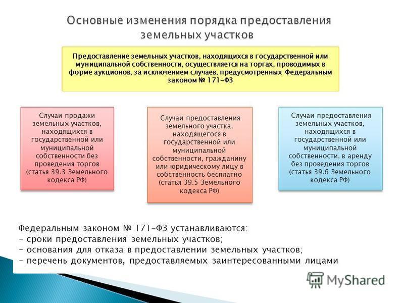 Управа района Рязанского города Москвы