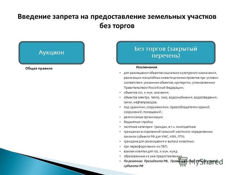 Без торгов (закрытый перечень) Общее правило Аукцион для размещения объектов социально-культурного назначения, реализации масштабных инвестиционных проектов при условии соответствия указанных объектов, критериям, установленным Правительством Российск
