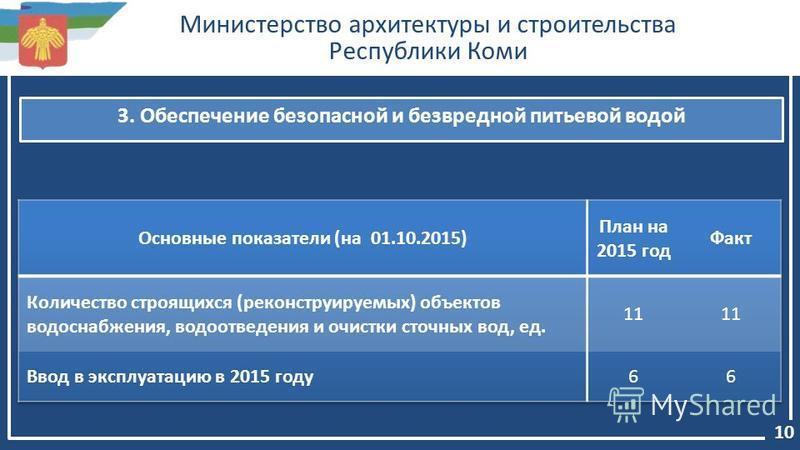 Министерство архитектуры и строительства Республики Коми 10 3. Обеспечение безопасной и безвредной питьевой водой