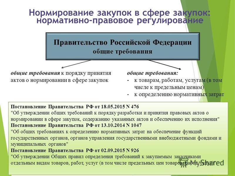 27 Нормирование закупок в сфере закупок: нормативно-правовое регулирование Правительство Российской Федерации общие требования общие требования к порядку принятия актов о нормировании в сфере закупок общие требования: -к товарам, работам, услугам (в