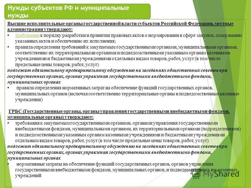29 Высшие исполнительные органы государственной власти субъектов Российской Федерации, местные администрации утверждают: требования к порядку разработки и принятия правовых актов о нормировании в сфере закупок, содержанию указанных актов и обеспечени