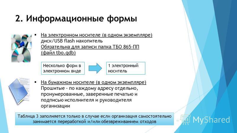 На электронном носителе (в одном экземпляре) диск/USB flash накопитель Обязательна для записи папка ТБО 865-ПП (файл tbo.qdb) На бумажном носителе (в одном экземпляре) Прошитые - по каждому адресу отдельно, пронумерованные, заверенные печатью и подпи