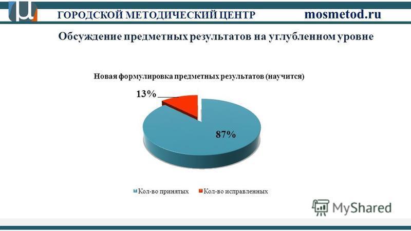 ГОРОДСКОЙ МЕТОДИЧЕСКИЙ ЦЕНТР mosmetod.ru Обсуждение предметных результатов на углубленном уровне