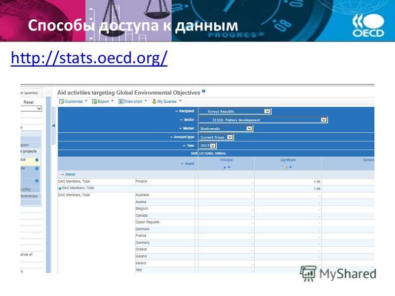 Способы доступа к данным http://stats.oecd.org/