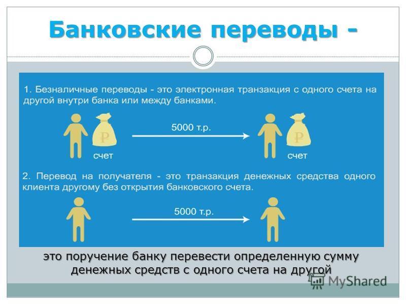 Банковские переводы - это поручение банку перевести определенную сумму денежных средств с одного счета на другой
