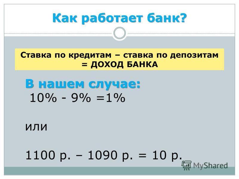 Ставка по кредитам – ставка по депозитам = ДОХОД БАНКА В нашем случае: 10% - 9% =1% или 1100 р. – 1090 р. = 10 р.