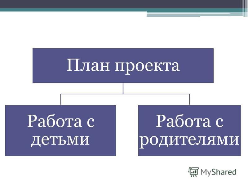 План проекта Работа с детьми Работа с родителями