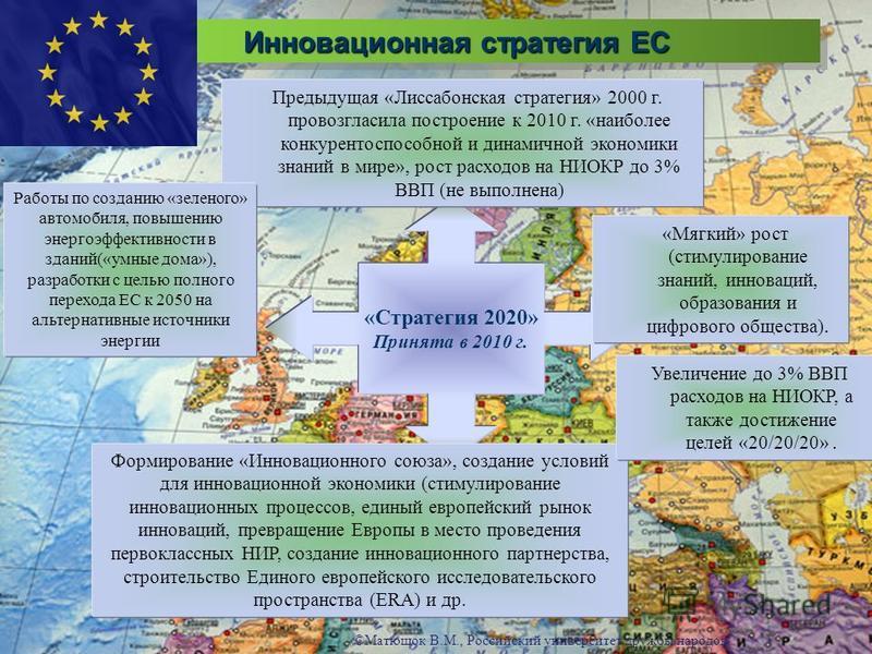 Инновационная стратегия ЕС «Стратегия 2020» Принята в 2010 г. Формирование «Инновационного союза», создание условий для инновационной экономики (стимулирование инновационных процессов, единый европейский рынок инноваций, превращение Европы в место пр