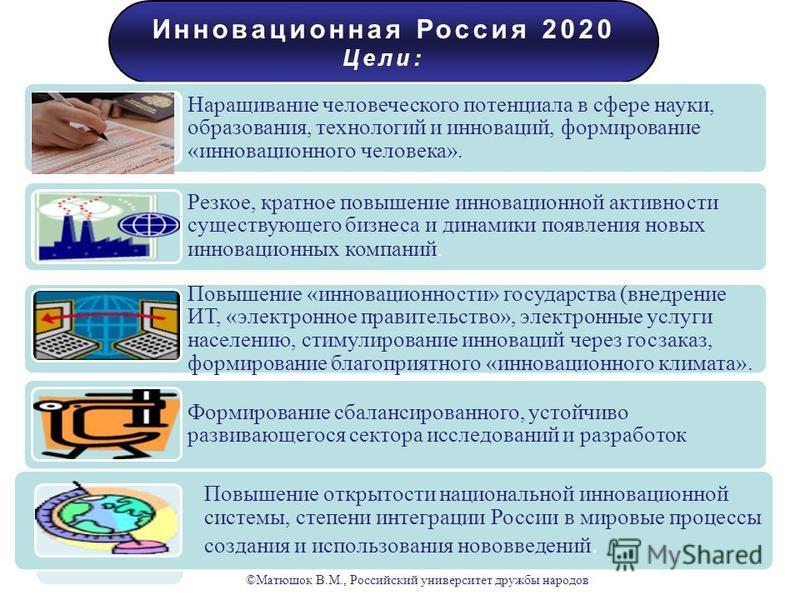 Инновационная Россия 2020 Цели: ©Матюшок В.М., Российский университет дружбы народов Наращивание человеческого потенциала в сфере науки, образования, технологий и инноваций, формирование «инновационного человека». Резкое, кратное повышение инновацион