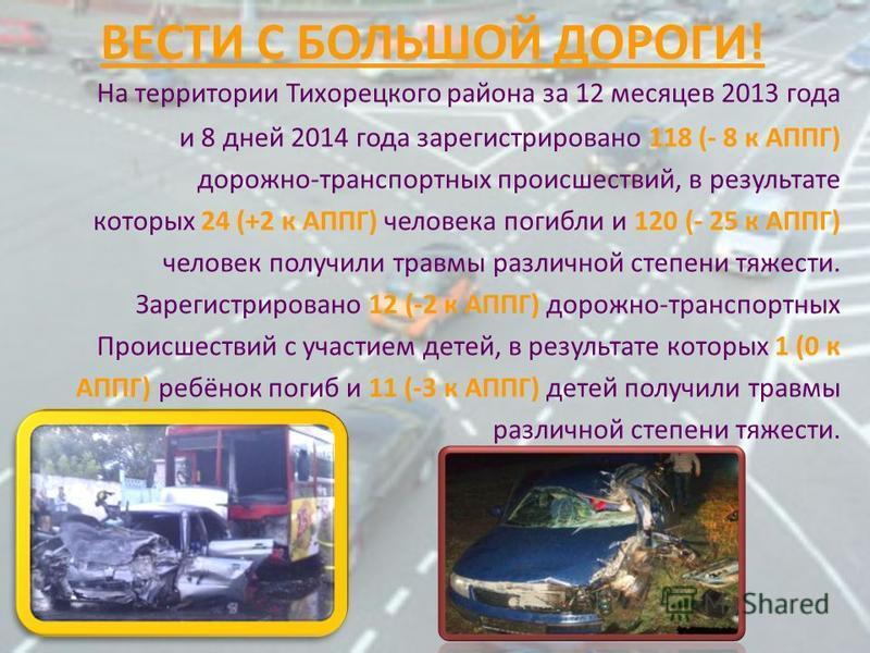 ВЕСТИ С БОЛЬШОЙ ДОРОГИ! На территории Тихорецкого района за 12 месяцев 2013 года и 8 дней 2014 года зарегистрировано 118 (- 8 к АППГ) дорожно-транспортных происшествий, в результате которых 24 (+2 к АППГ) человека погибли и 120 (- 25 к АППГ) человек