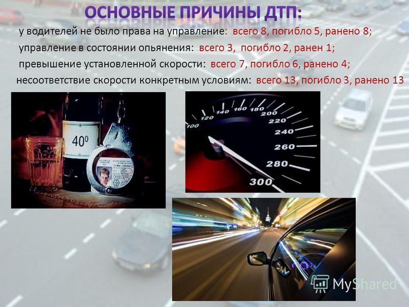 у водителей не было права на управление: всего 8, погибло 5, ранено 8; управление в состоянии опьянения: всего 3, погибло 2, ранен 1; превышение установленной скорости: всего 7, погибло 6, ранено 4; несоответствие скорости конкретным условиям: всего