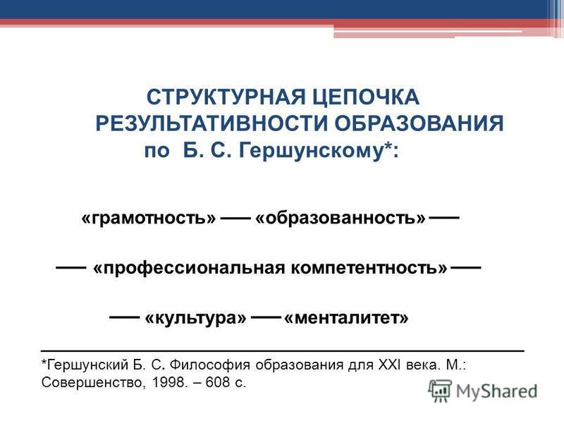 СТРУКТУРНАЯ ЦЕПОЧКА РЕЗУЛЬТАТИВНОСТИ ОБРАЗОВАНИЯ по Б. С. Гершунскому*: «грамотность» ---- «образованность» ---- ----«профессиональная компетентность»---- ----«культура» ---- «менталитет» ______________________________________________ *Гершунский Б.