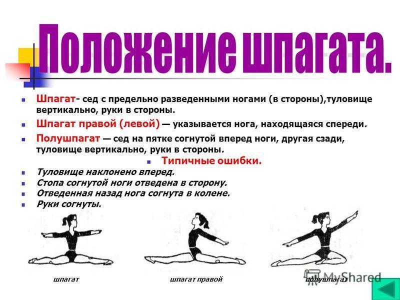 Шпагат- сед с предельно разведенными ногами (в стороны),туловище вертикально, руки в стороны. Шпагат правой (левой) указывается нога, находящаяся спереди. Полушпагат сед на пятке согнутой вперед ноги, другая сзади, туловище вертикально, руки в сторон