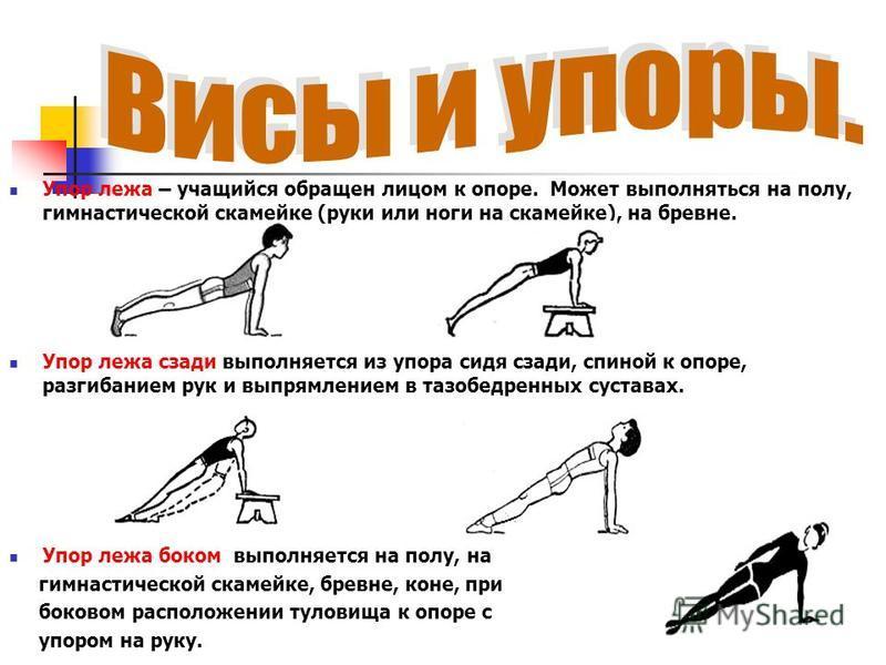 Упор лежа – учащийся обращен лицом к опоре. Может выполняться на полу, гимнастической скамейке (руки или ноги на скамейке), на бревне. Упор лежа сзади выполняется из упора сидя сзади, спиной к опоре, разгибанием рук и выпрямлением в тазобедренных сус