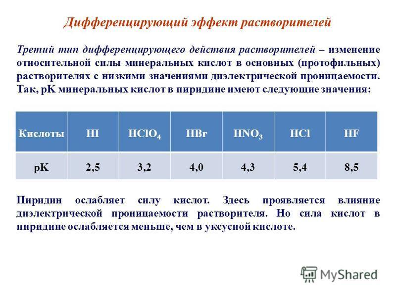 Дифференцирующий эффект растворителей Третий тип дифференцирующего действия растворителей – изменение относительной силы минеральных кислот в основных (протофильных) растворителях с низкими значениями диэлектрической проницаемости. Так, pK минеральны