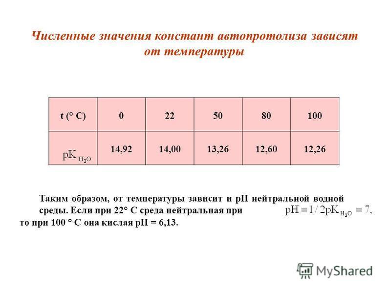 Численные значения констант автопротолиза зависят от температуры t (° C)0225080100 14,9214,0013,2612,6012,26 Таким образом, от температуры зависит и pH нейтральной водной среды. Если при 22° С среда нейтральная при то при 100 ° С она кислая pH = 6,13