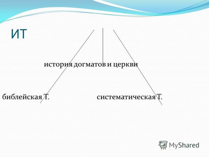 ИТ история догматов и церкви библейская Т. систематическая Т.