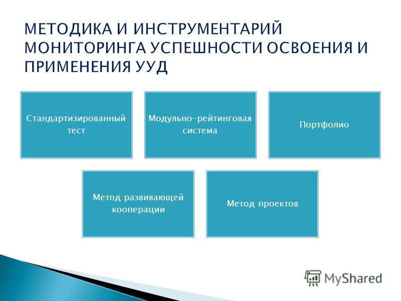 Стандартизированный тест Модульно-рейтинговая система Портфолио Метод развивающей кооперации Метод проектов