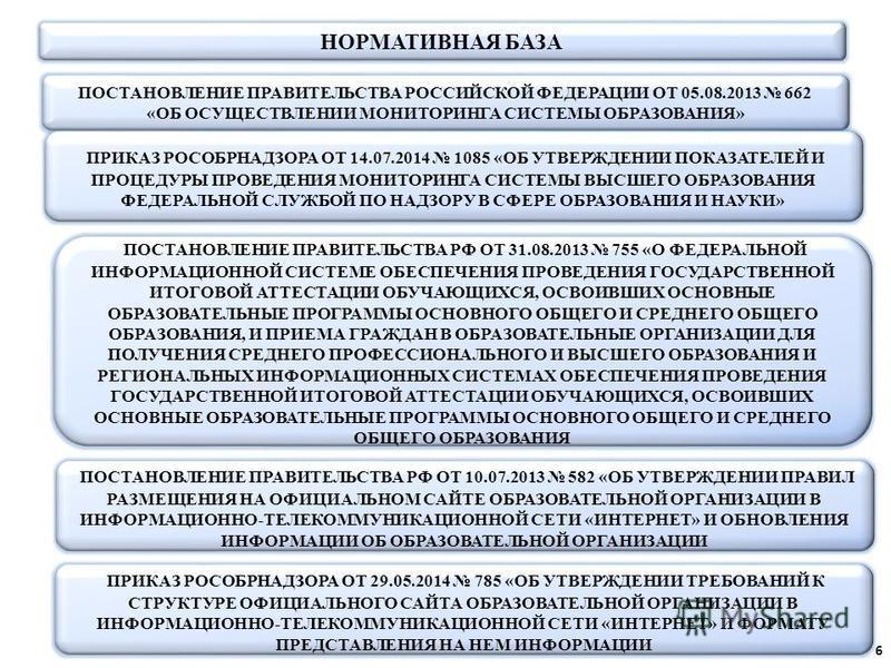 НОРМАТИВНАЯ БАЗА ПОСТАНОВЛЕНИЕ ПРАВИТЕЛЬСТВА РОССИЙСКОЙ ФЕДЕРАЦИИ ОТ 05.08.2013 662 «ОБ ОСУЩЕСТВЛЕНИИ МОНИТОРИНГА СИСТЕМЫ ОБРАЗОВАНИЯ» 6 ПОСТАНОВЛЕНИЕ ПРАВИТЕЛЬСТВА РФ ОТ 31.08.2013 755 «О ФЕДЕРАЛЬНОЙ ИНФОРМАЦИОННОЙ СИСТЕМЕ ОБЕСПЕЧЕНИЯ ПРОВЕДЕНИЯ ГОС