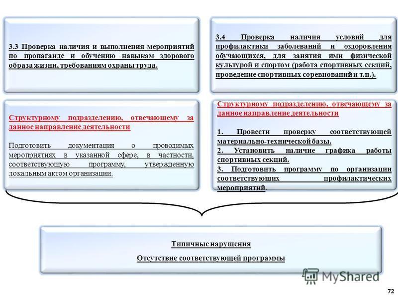 3.3 Проверка наличия и выполнения мероприятий по пропаганде и обучению навыкам здорового образа жизни, требованиям охраны труда. 3.4 Проверка наличия условий для профилактики заболеваний и оздоровления обучающихся, для занятия ими физической культуро