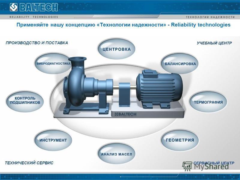 Применяйте нашу концепцию «Технологии надежности» - Reliability technologies