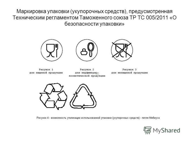 Маркировка упаковки (укупорочных средств), предусмотренная Техническим регламентом Таможенного союза ТР ТС 005/2011 «О безопасности упаковки»