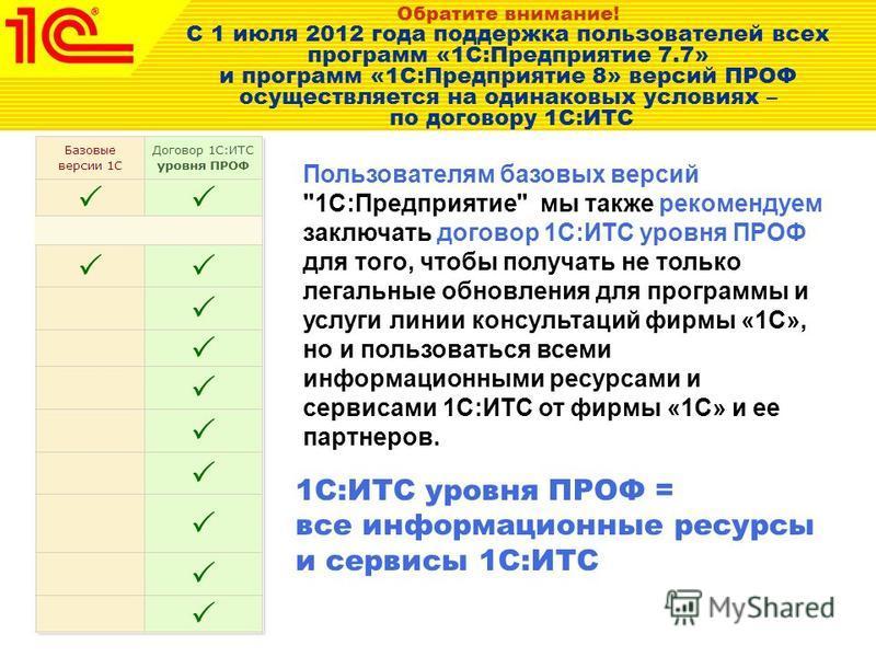 Обратите внимание! C 1 июля 2012 года поддержка пользователей всех программ «1С:Предприятие 7.7» и программ «1С:Предприятие 8» версий ПРОФ осуществляется на одинаковых условиях – по договору 1С:ИТС Пользователям базовых версий