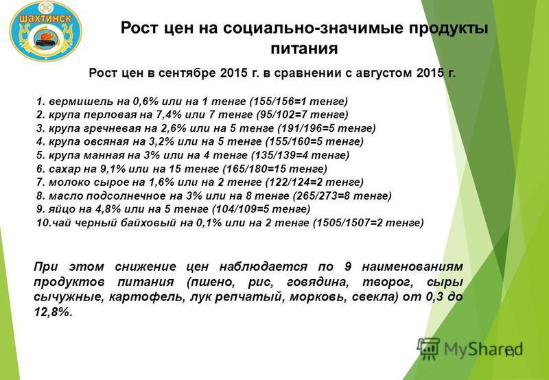 Рост цен на социально-значимые продукты питания 11 1. вермишель на 0,6% или на 1 тенге (155/156=1 тенге) 2. крупа перловая на 7,4% или 7 тенге (95/102=7 тенге) 3. крупа гречневая на 2,6% или на 5 тенге (191/196=5 тенге) 4. крупа овсяная на 3,2% или н