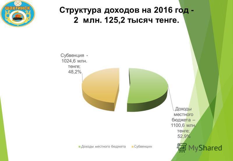 Структура доходов на 2016 год - 2 млн. 125,2 тысяч тенге.