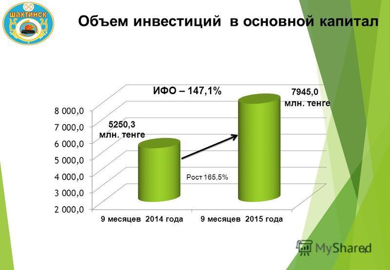 Объем инвестиций в основной капитал 4