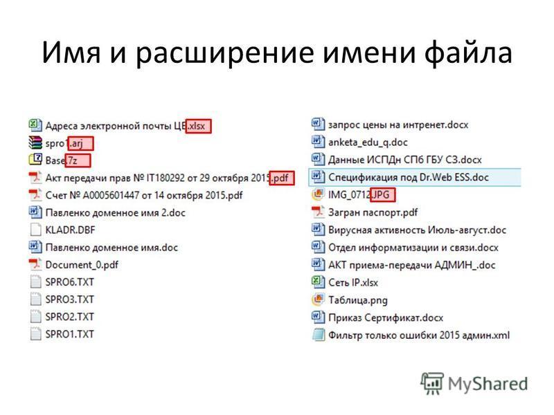 Имя и расширение имени файла