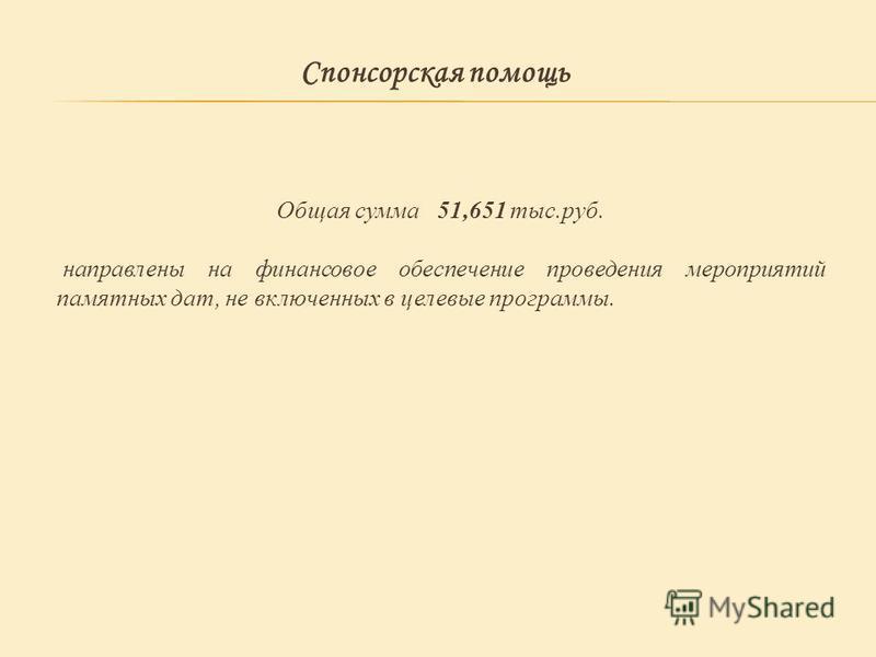 Спонсорская помощь Общая сумма 51,651 тыс.руб. направлены на финансовое обеспечьение проводения мероприятий памятных дат, не включенных в целевые программы.