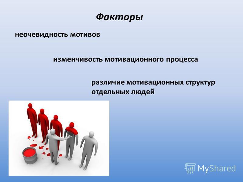 Факторы неочевидность мотивов изменчивость мотивационного процесса различие мотивационных структур отдельных людей