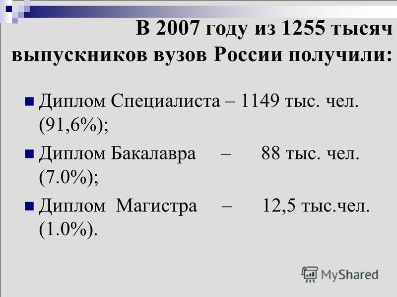 В 2007 году из 1255 тысяч выпускников вузов России получили: Диплом Специалиста – 1149 тыс. чел. (91,6%); Диплом Бакалавра – 88 тыс. чел. (7.0%); Диплом Магистра – 12,5 тыс.чел. (1.0%).